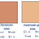 Как сделать с телесный цвет 192